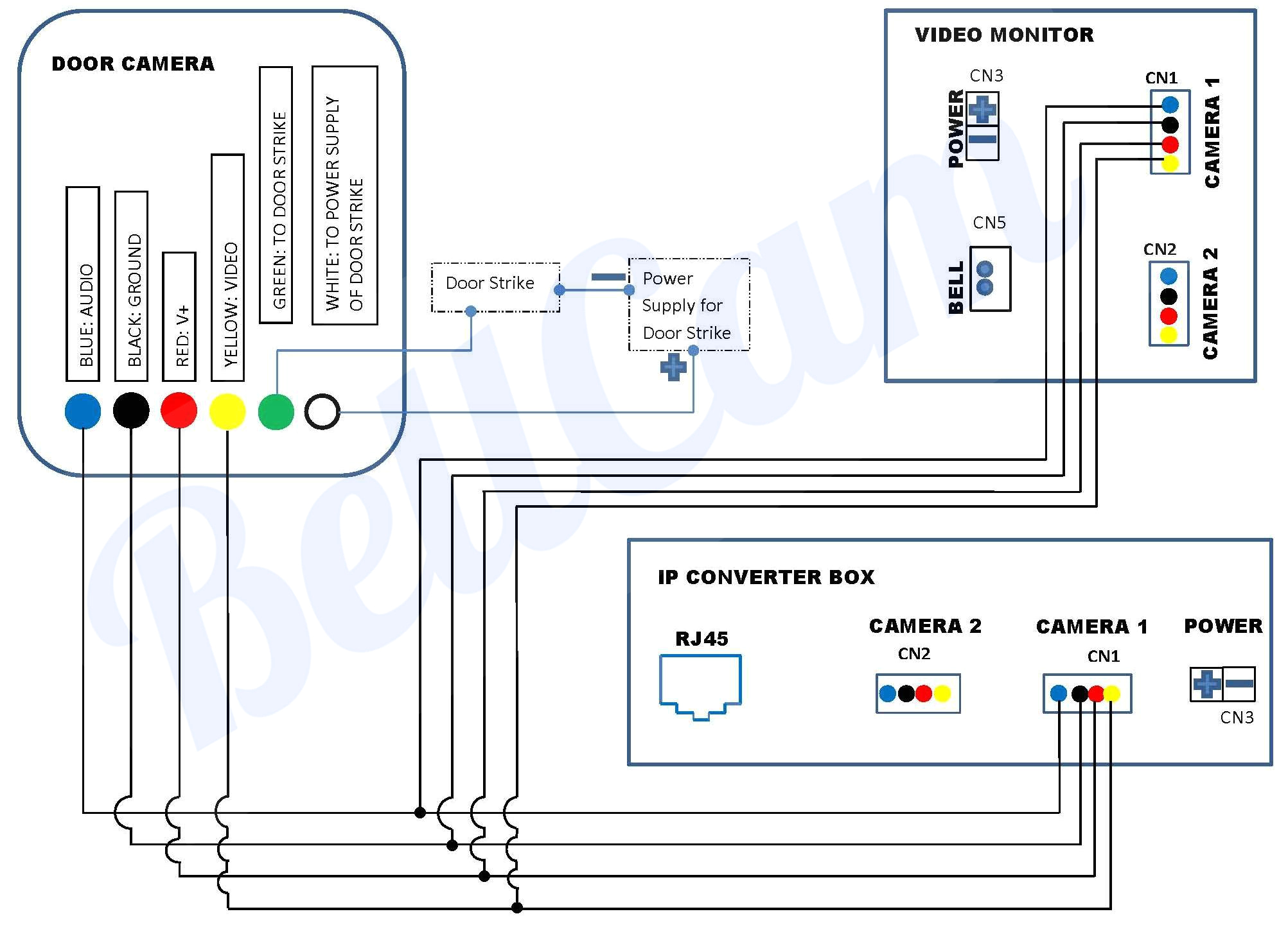 ccd camera wiring diagram wiring diagram ccd camera wiring diagram