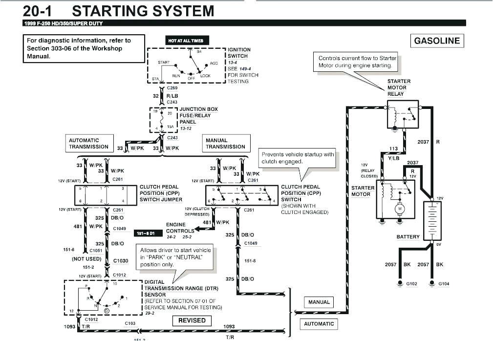 2001 ford truck wiring diagram wiring diagram blog 2001 ford f150 wiring diagram 2001 ford truck wiring diagram