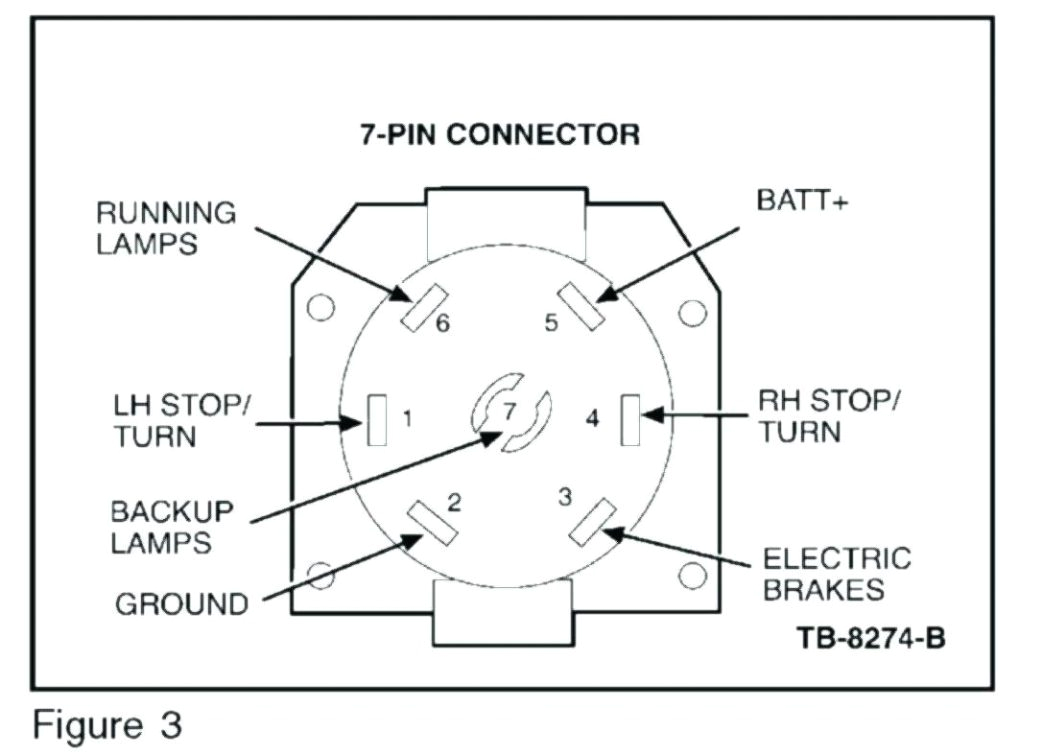 2006 f250 7 wire trailer plug wiring diagram wiring diagram insider 2006 ford f150 trailer wiring diagram 2006 f350 trailer wiring diagram