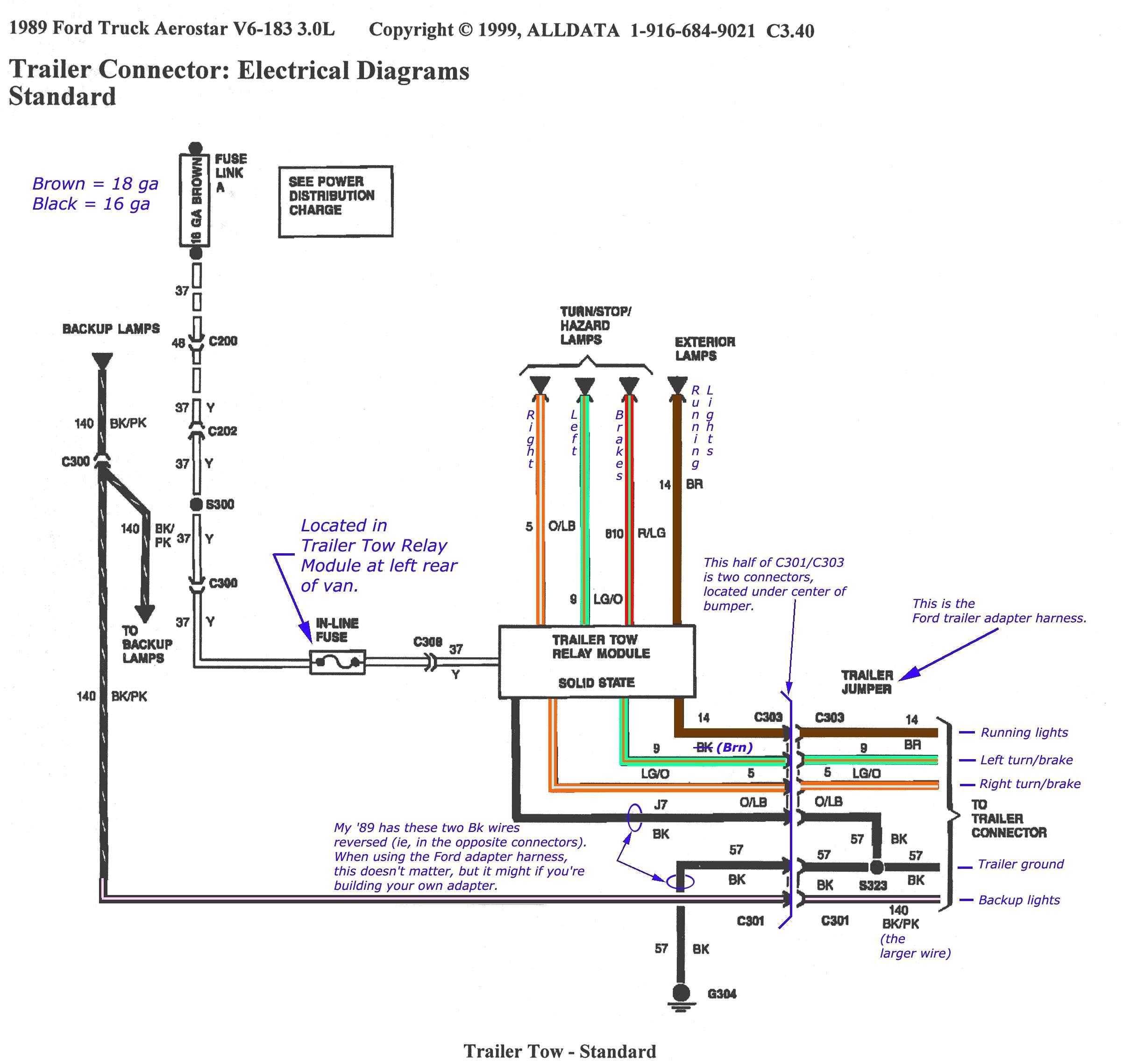 91 ford f 350 trailer wiring diagram wiring diagram sys 91 ford f250 trailer wiring diagram