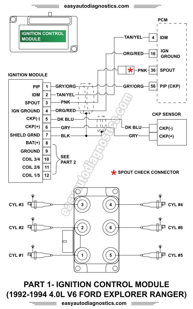part 1 1992 1994 4 0l ford explorer ranger ignition system wiring 2001 ford explorer ignition wiring diagram ford explorer ignition wiring diagram
