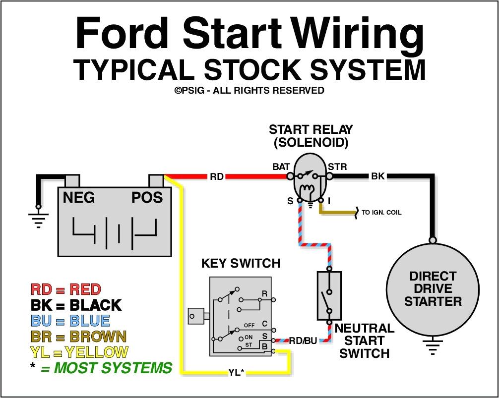 97 ford ranger wiring diagram relays wiring diagram wiring diagram on 1997 ford f150 ignition switch wiring diagram