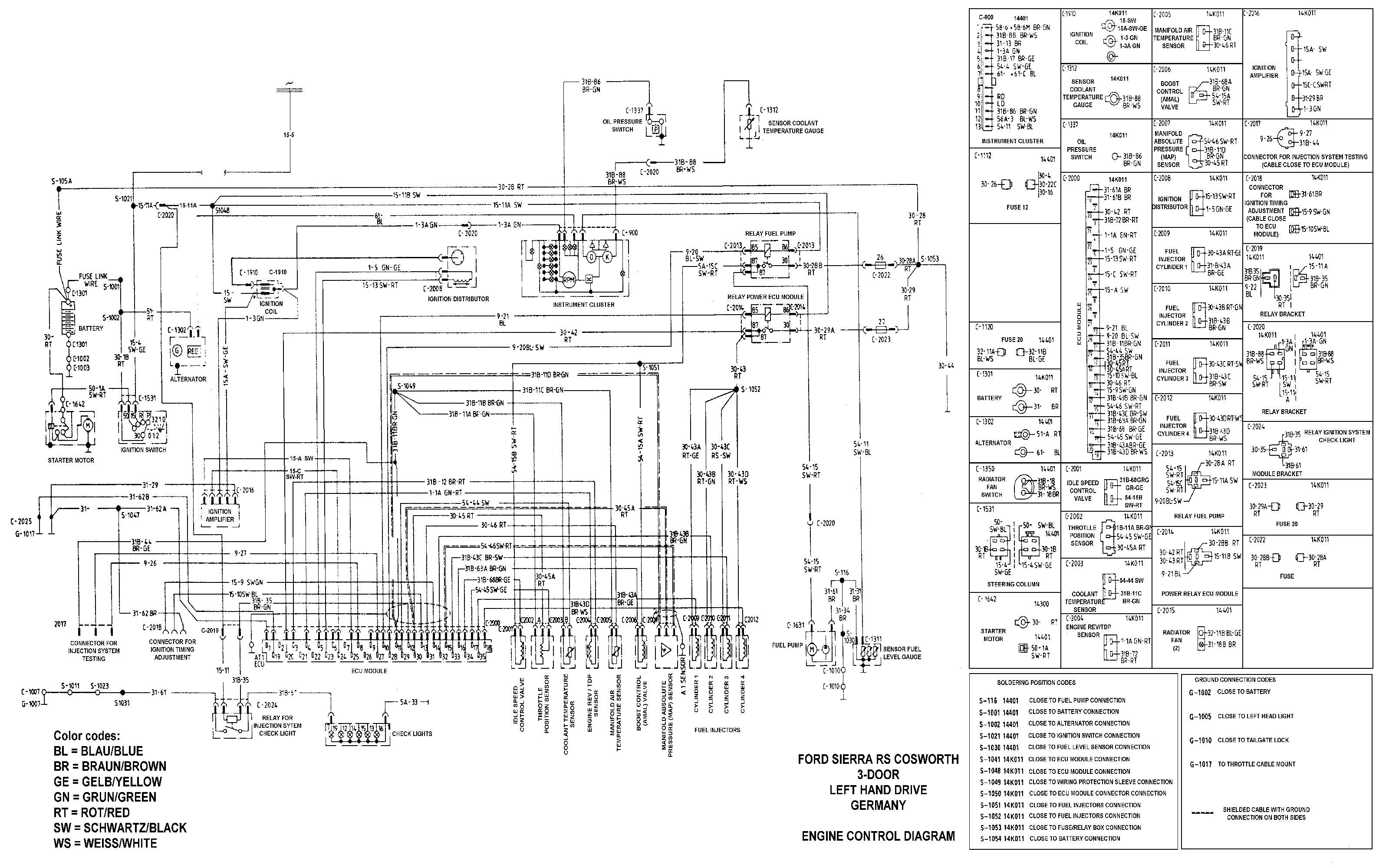 ford mondeo engine diagram 2000 ford focus o2 sensor wiring diagram and ford focus mk2 wiring of ford mondeo engine diagram jpg