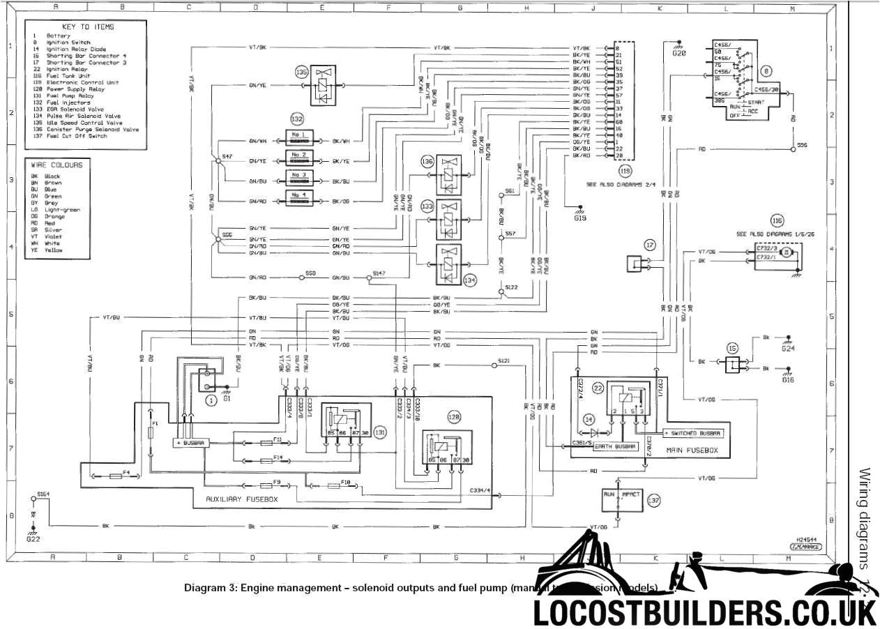 mondeo wiring diagram wiring diagram img mondeo mk4 wiring diagram pdf mondeo wiring diagram
