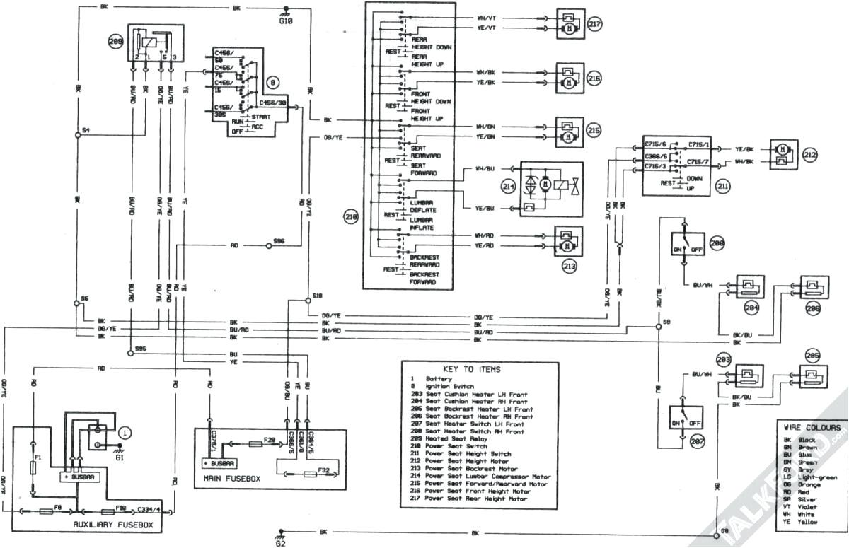 mondeo wiring diagram wiring diagram inside mondeo wiring diagram mondeo wiring diagram