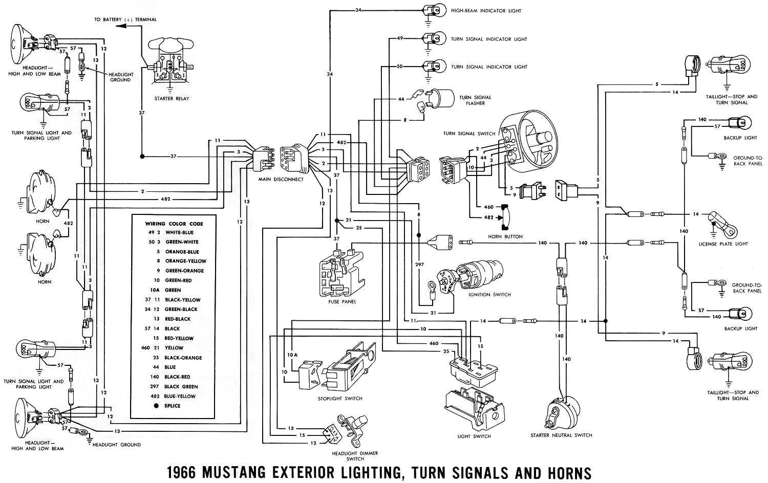 2011 mustang wiring diagram wiring diagram paper 2011 mustang wiring diagram wiring diagram week 2011 mustang