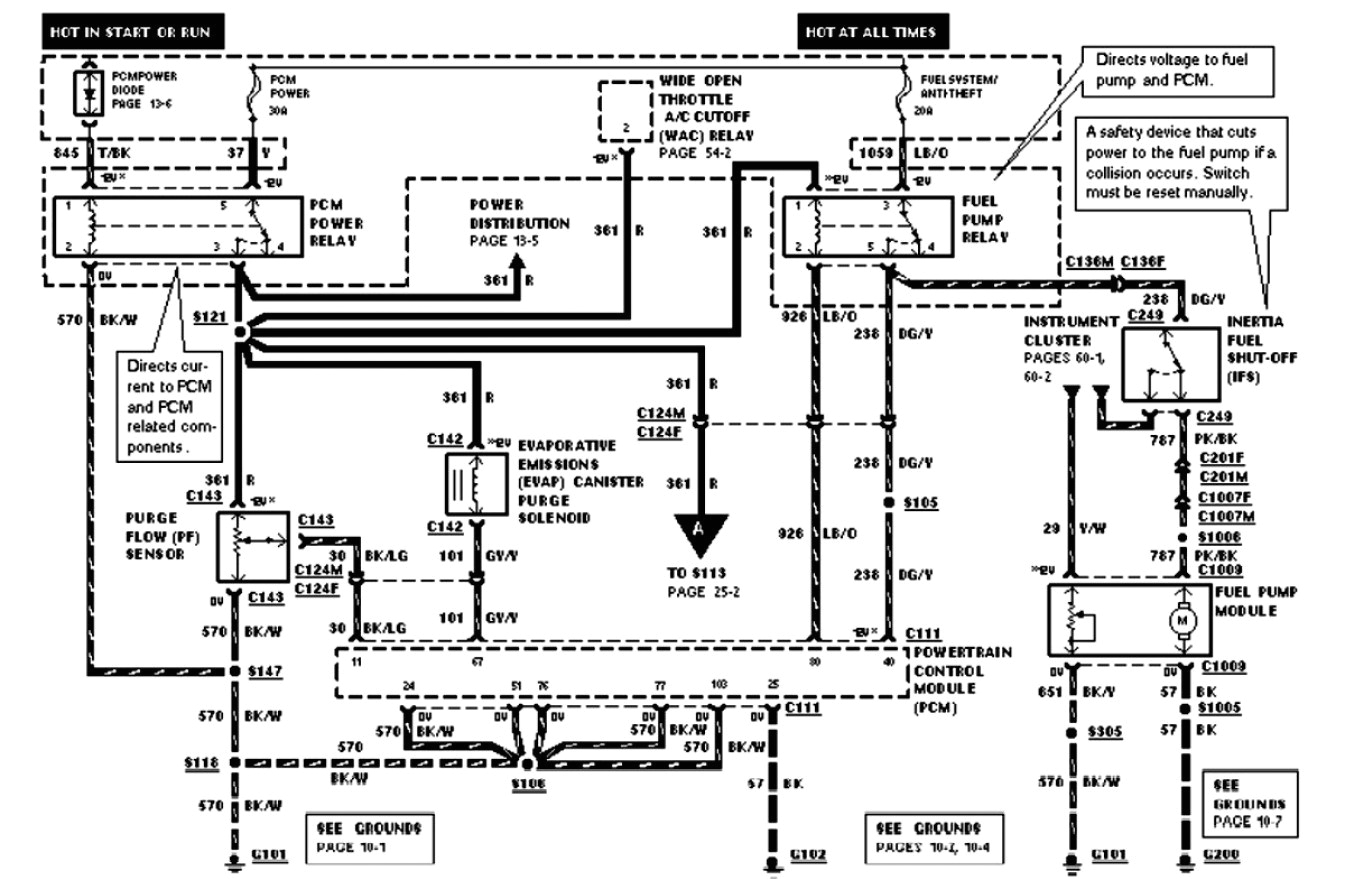 ford ranger dome light wiring diagram wiring diagram database 1996 ford ranger dome light wiring