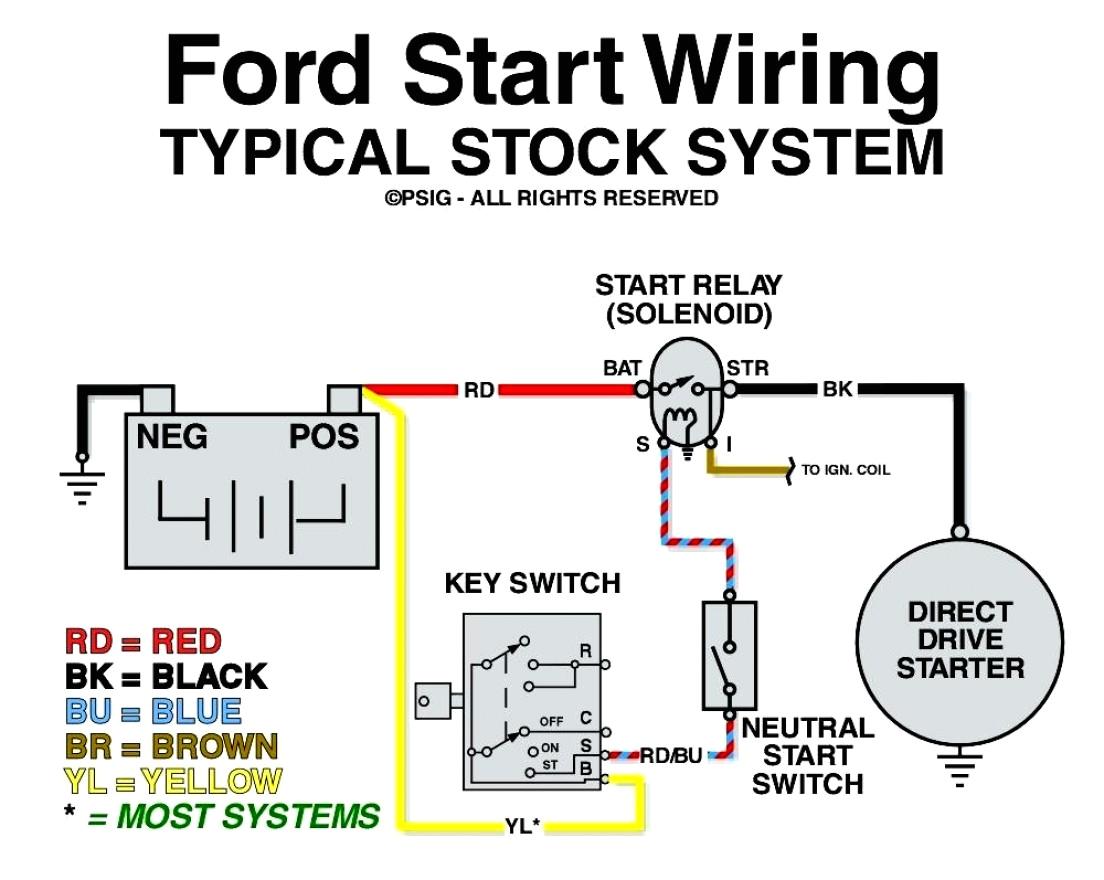 ford starter relay wiring wiring diagram mega ford ranger starter solenoid wiring ford ranger starter wiring