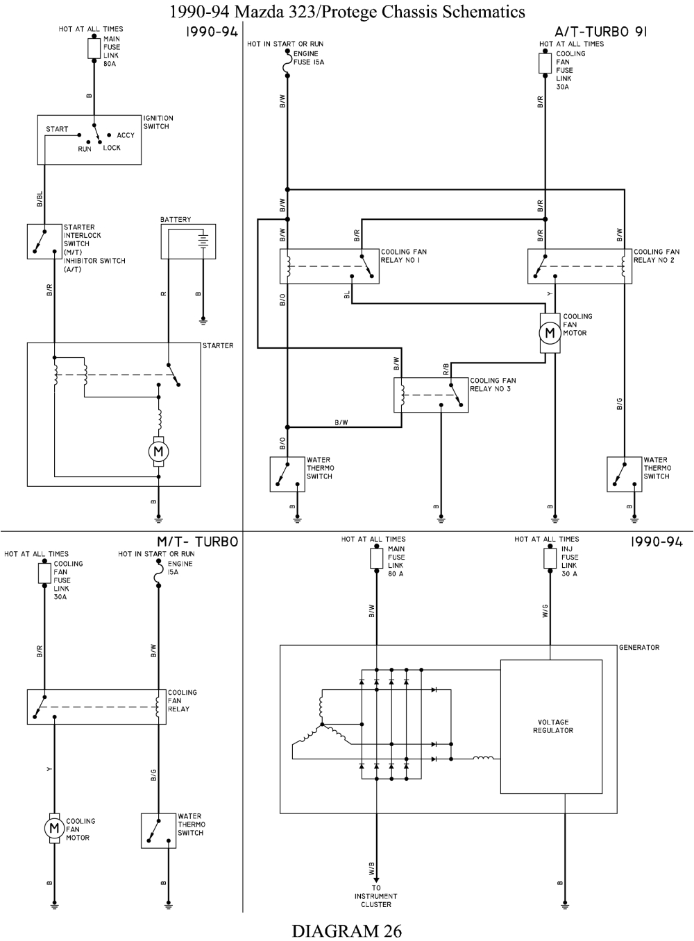 27 1990 94 mazda 323 protege chassis schematics
