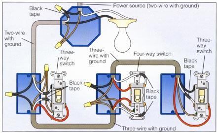 wiring a 4 way switch 4 wire turn signal switch wiring diagram 4 wire switch wiring diagram