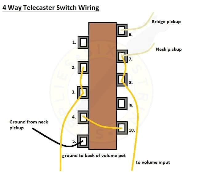 mod wiring diagram for tin schema wiring diagram mod wiring diagram for tin
