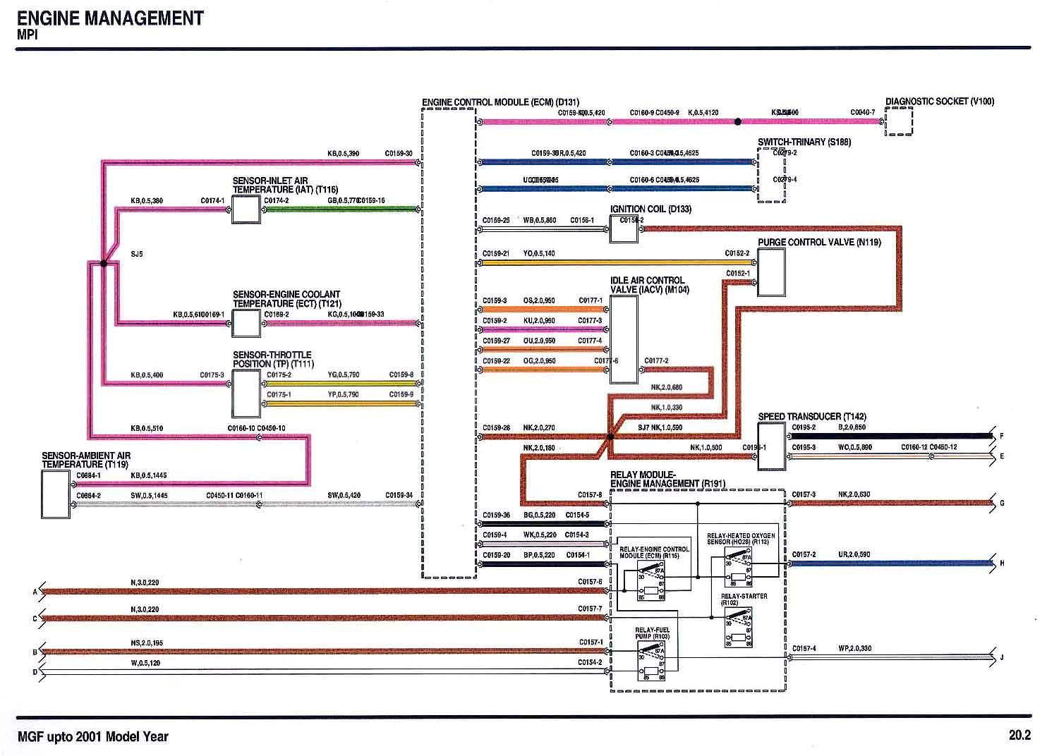 wiring circuit diagram rover 75 wiring diagram for you wiring circuit diagram rover 75