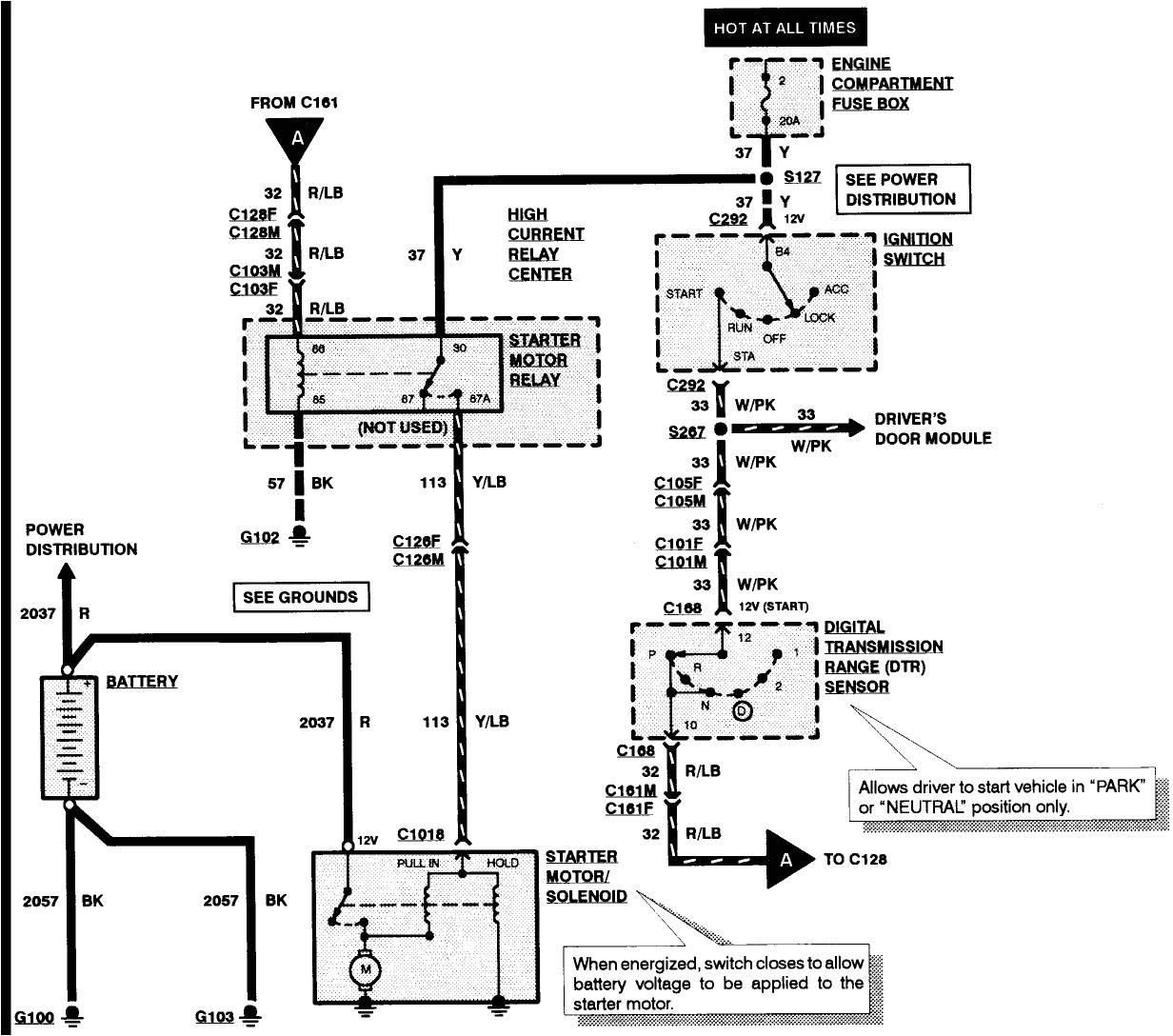 ford f350 starter solenoid wiring