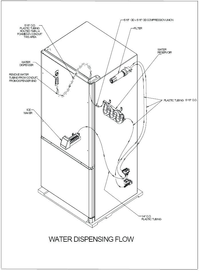 fridgemaster thermostat wiring diagram new whirlpool gold refrigerators schematics water hose wiring diagram