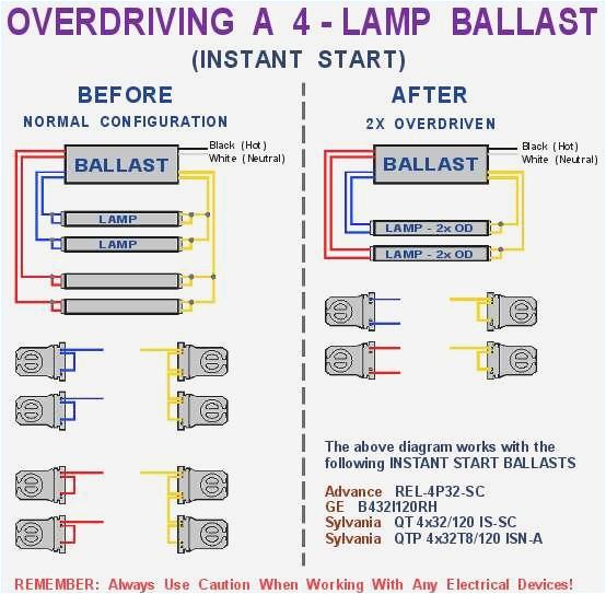fulham wh3 120 l wiring diagram unique 120l cwh3 fulham ballast wiring diagram trusted schematic diagrams