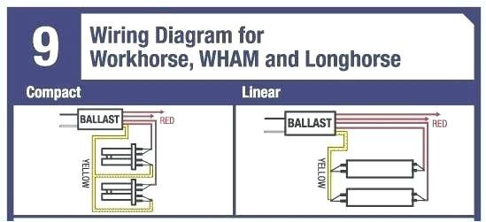ballast diagram wiring workhorse wh2 277c wiring diagrams second workhorse 2 ballast wiring diagram