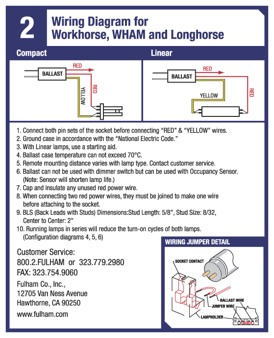 why do instant start ballasts require shunted sockets reef t5 fulham ballast wiring diagram