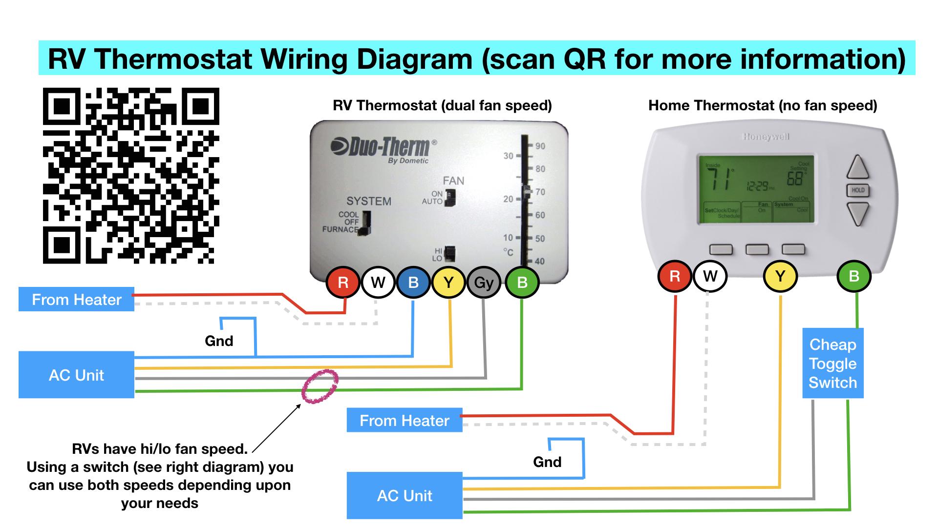 rv furnace thermostat wiring diagram