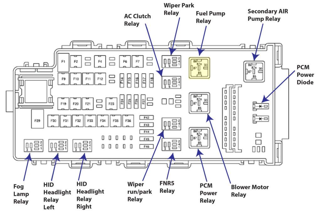 wiring diagrams and free manual ebooks 2009 mercury milan wiring2007 mercury milan engine diagram wiring diagram