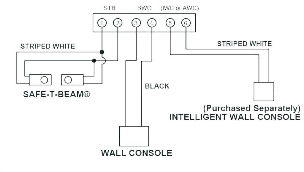 wiring around garage door sensors wiring diagram for you craftsman garage door opener sensor wiring diagram