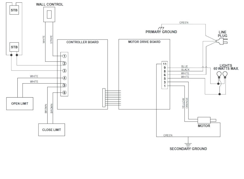 lift master door sensor wiring wiring diagram expert garage door sensor wiring diagram door sensor wiring diagram