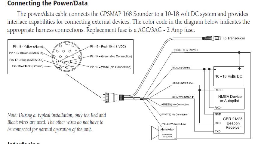 garmin 430 gps wiring diagram wiring diagram for garmin gps fishfinderwiring diagram for garmin gps fishfinder