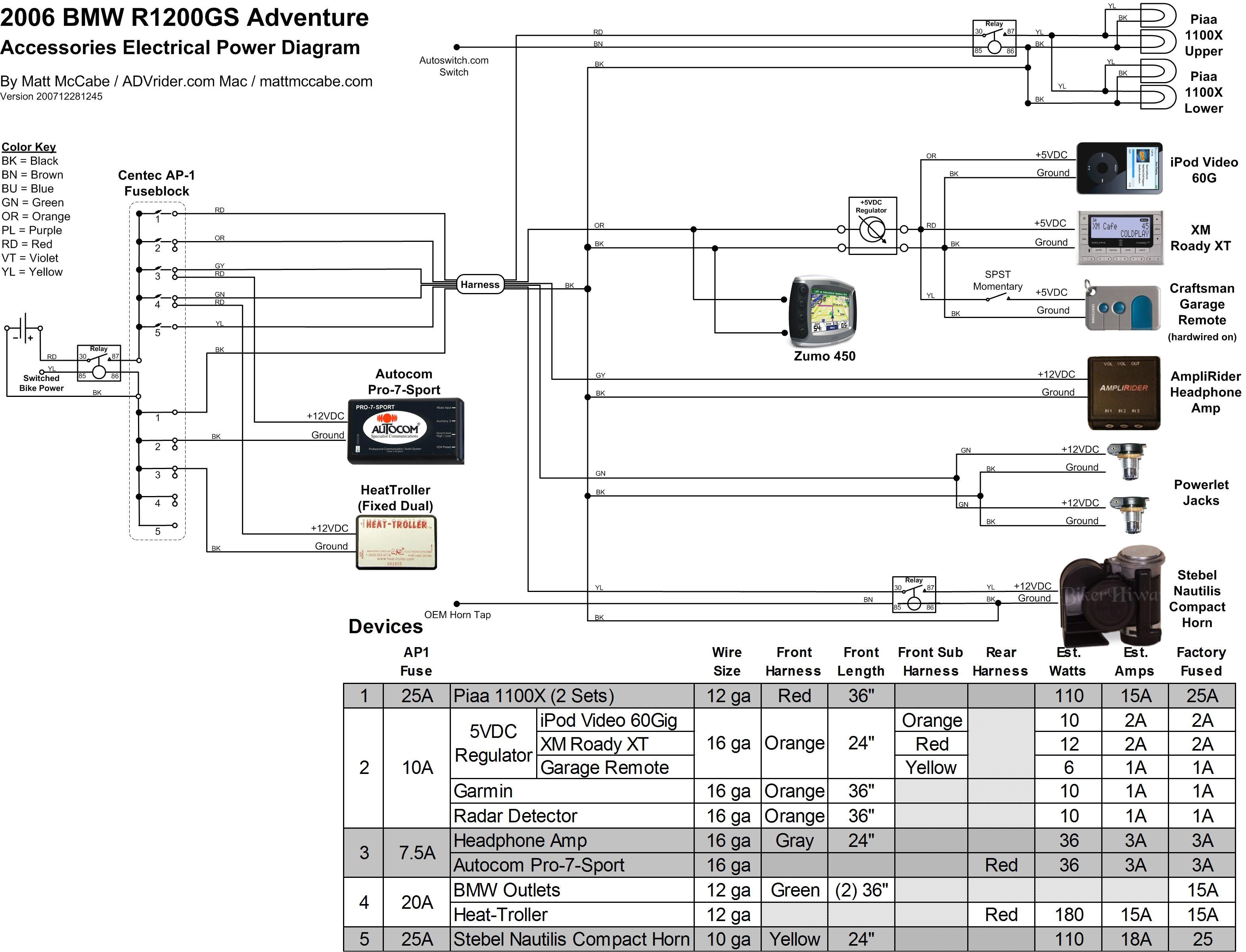 garmin 430 gps wiring diagram wiring diagram centregarmin 3210 wiring diagram wiring diagram for you