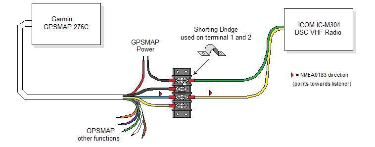 garmin gps wiring diagram wiring diagram newgarmin 128 wiring diagram wiring diagram general garmin gps 128
