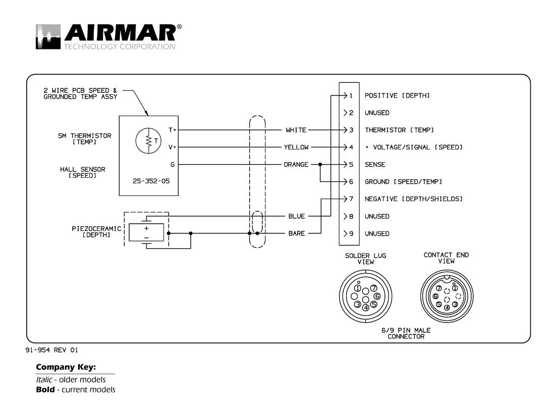 Garmin Gps 128 Wiring Diagram Garmin Wire Diagram Electrical Wiring Diagram