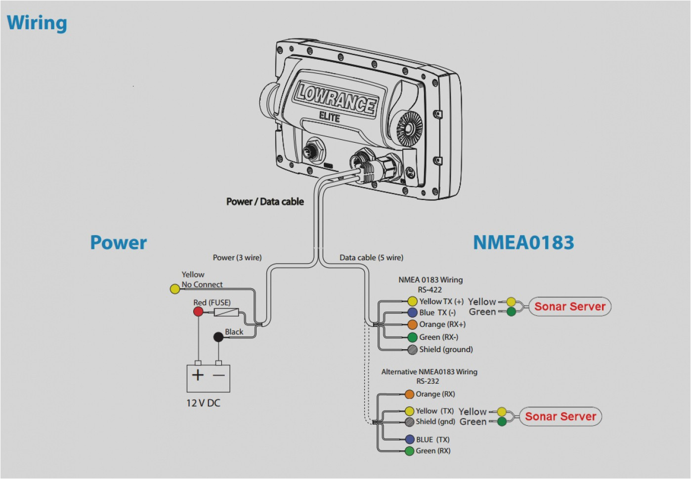 Garmin Power Cable Wiring Diagram Wiring Diagram for Humminbird Fish Finder Wiring Diagram Expert