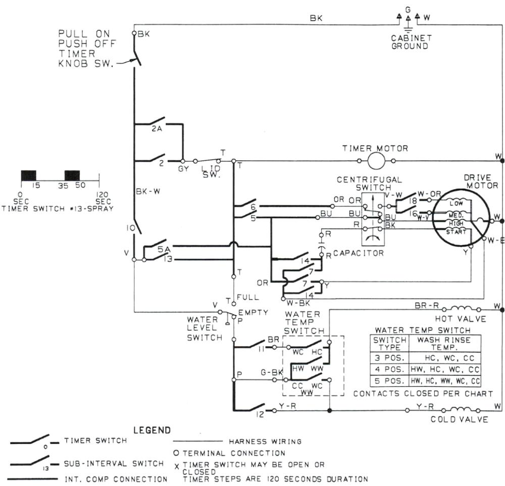 wiring profile diagram ge pfcs1pjx wiring diagramswiring diagram ge profile wiring diagram toolbox 3 door ge