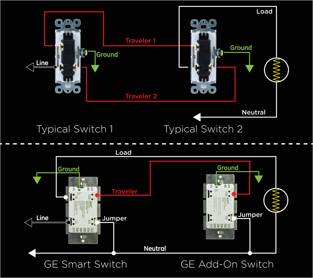 z wave wiring diagram jasco products zwave light switch wiring source ge z wave 3 way
