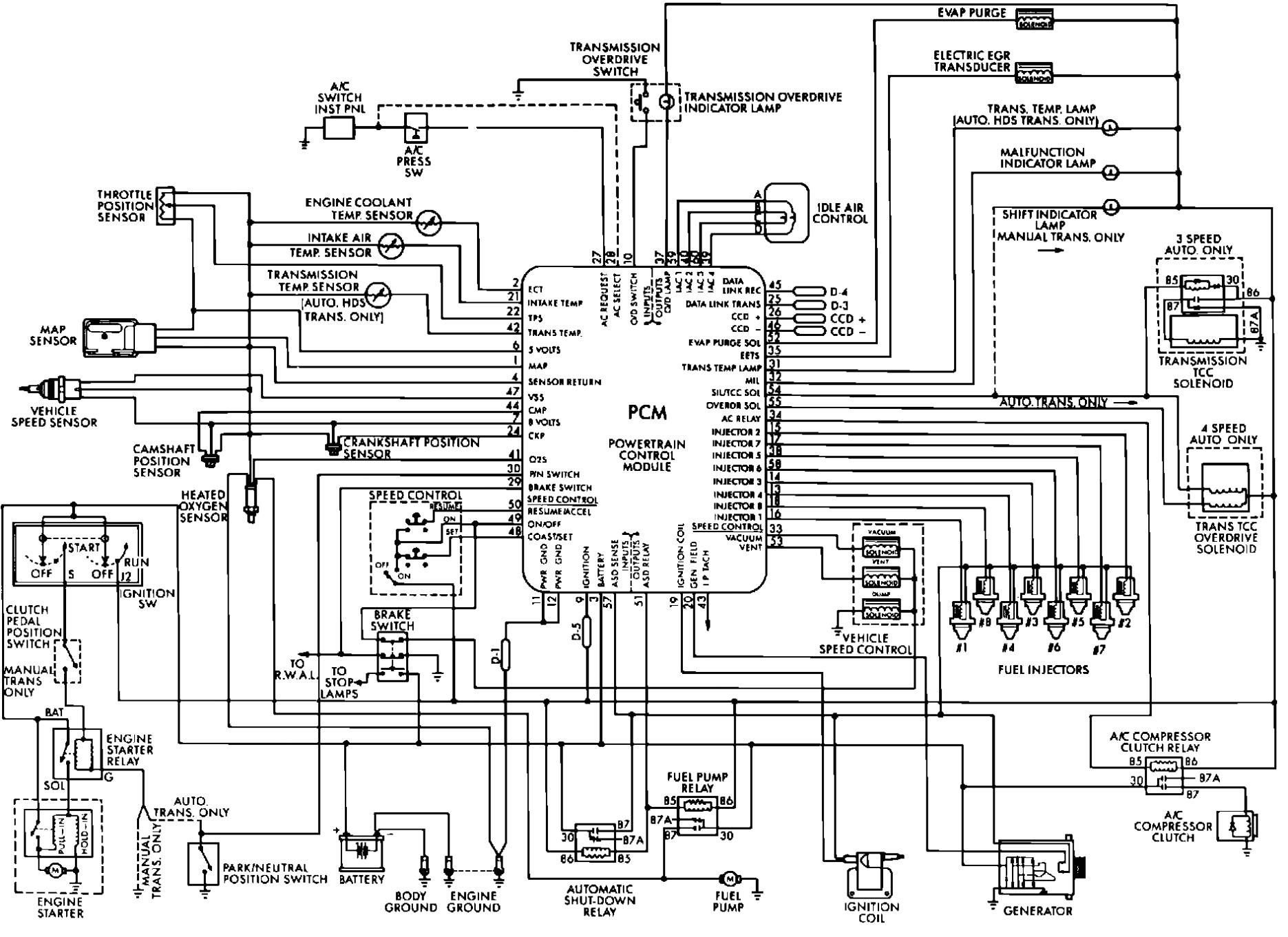 gen tran wiring diagram elegant cummins fuel shut f wiring trusted schematic diagrams