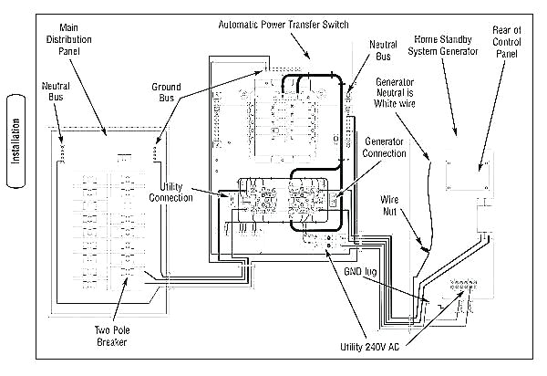Generac Generator Wiring Diagram Generac Rtf 3 Phase Transfer Switch Wiring Diagram Just Wiring Diagram