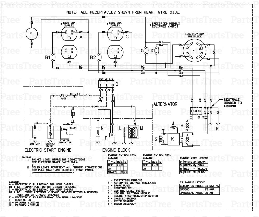 generac engine wiring schematic wiring diagram img