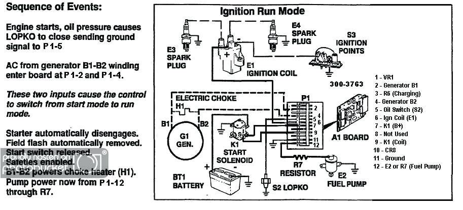 Generac Gp17500e Wiring Diagram Wiring Diagram Starter 6500gp Generac 1 Wiring Diagram source
