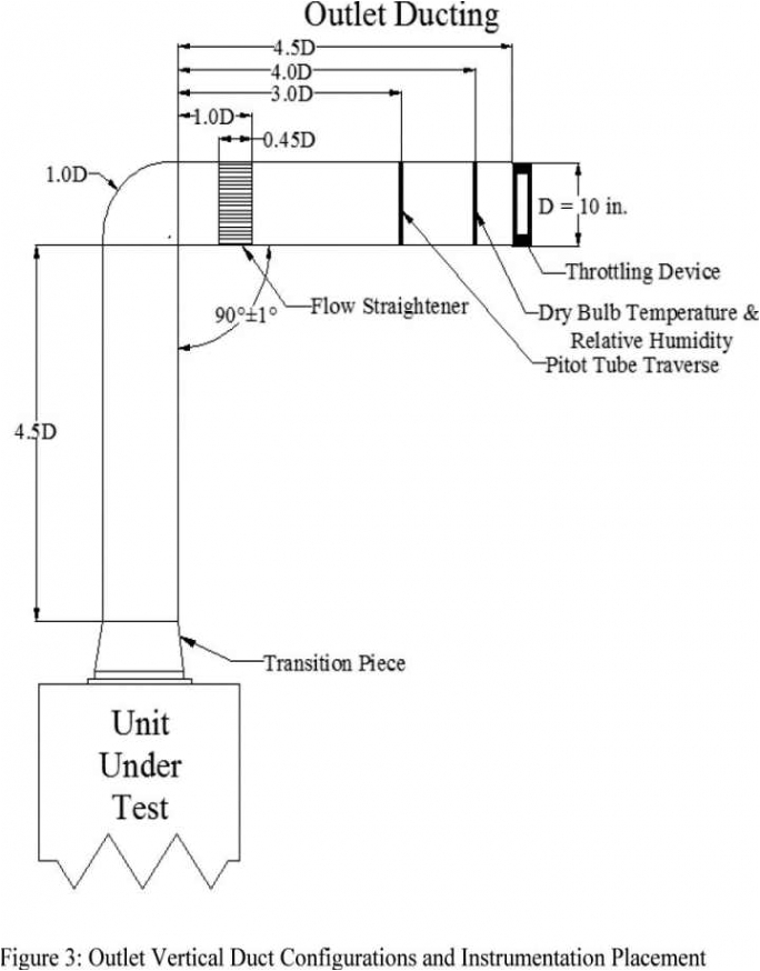 30 4 prong generator plug wiring diagram wn6z u2013 color alimg us4 prong generator plug