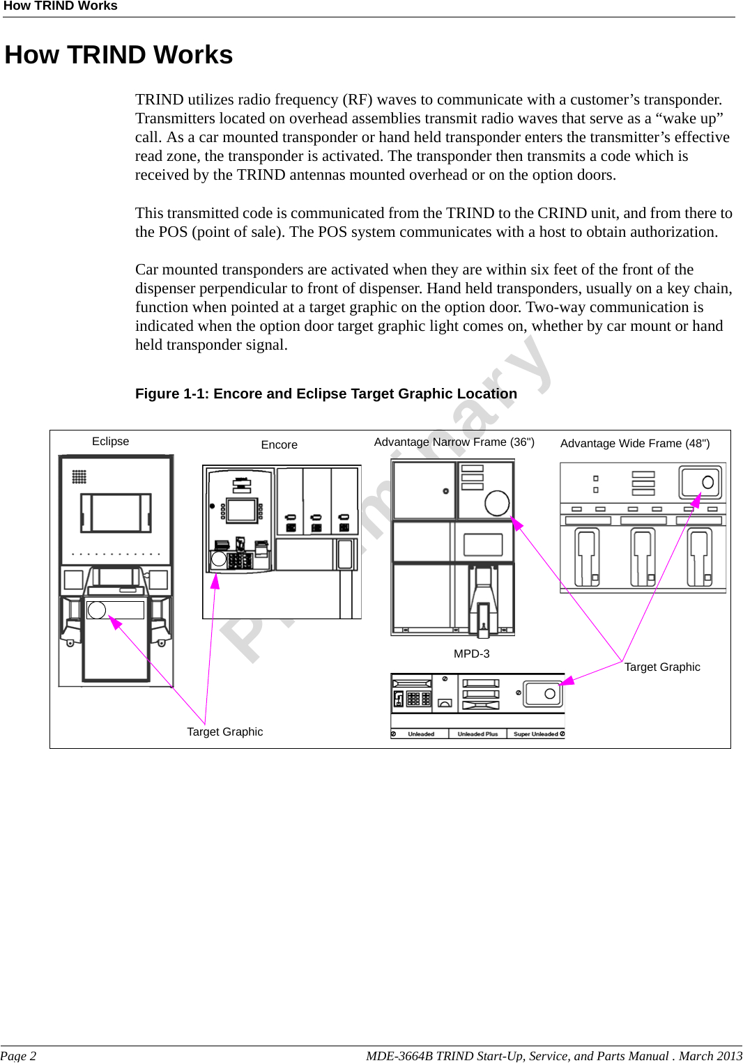page 11 of lfadv rfid module user manual 13 0074 exhibit cover gilbarco
