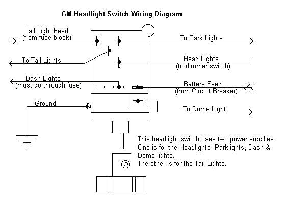 wiring a headlight switch wiring diagram schematic gm headlight wiring diagrams