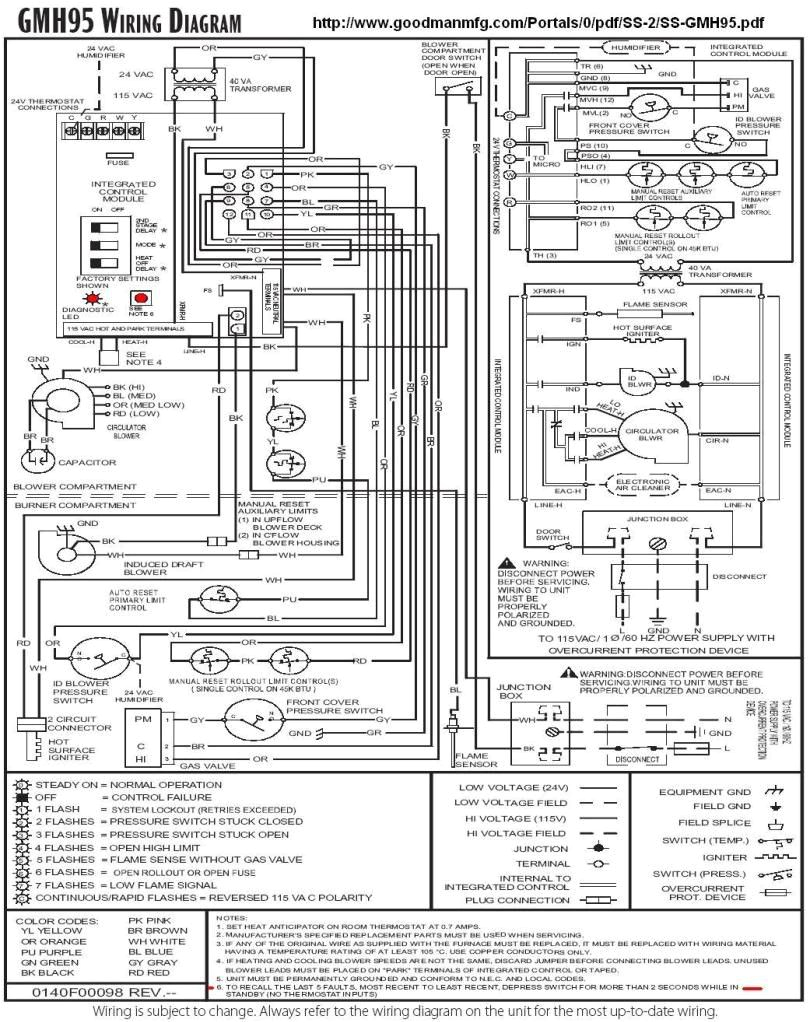 goodman furnace schematic diagram wiring diagram operations goodman gas furnace thermostat wiring diagram goodman furnace diagram