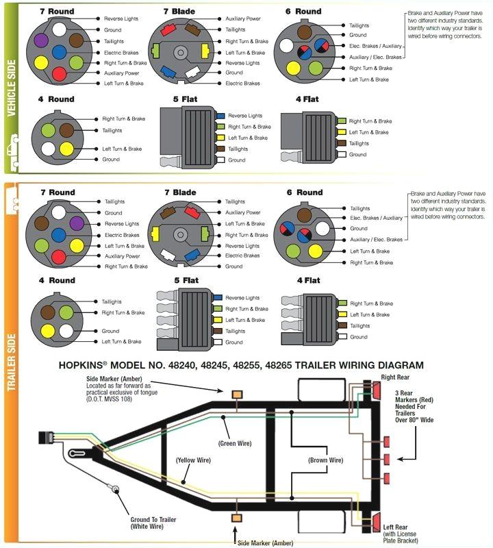 gooseneck trailer wiring diagram collection 17 plus gooseneck trailer wiring diagram captures 0d 18