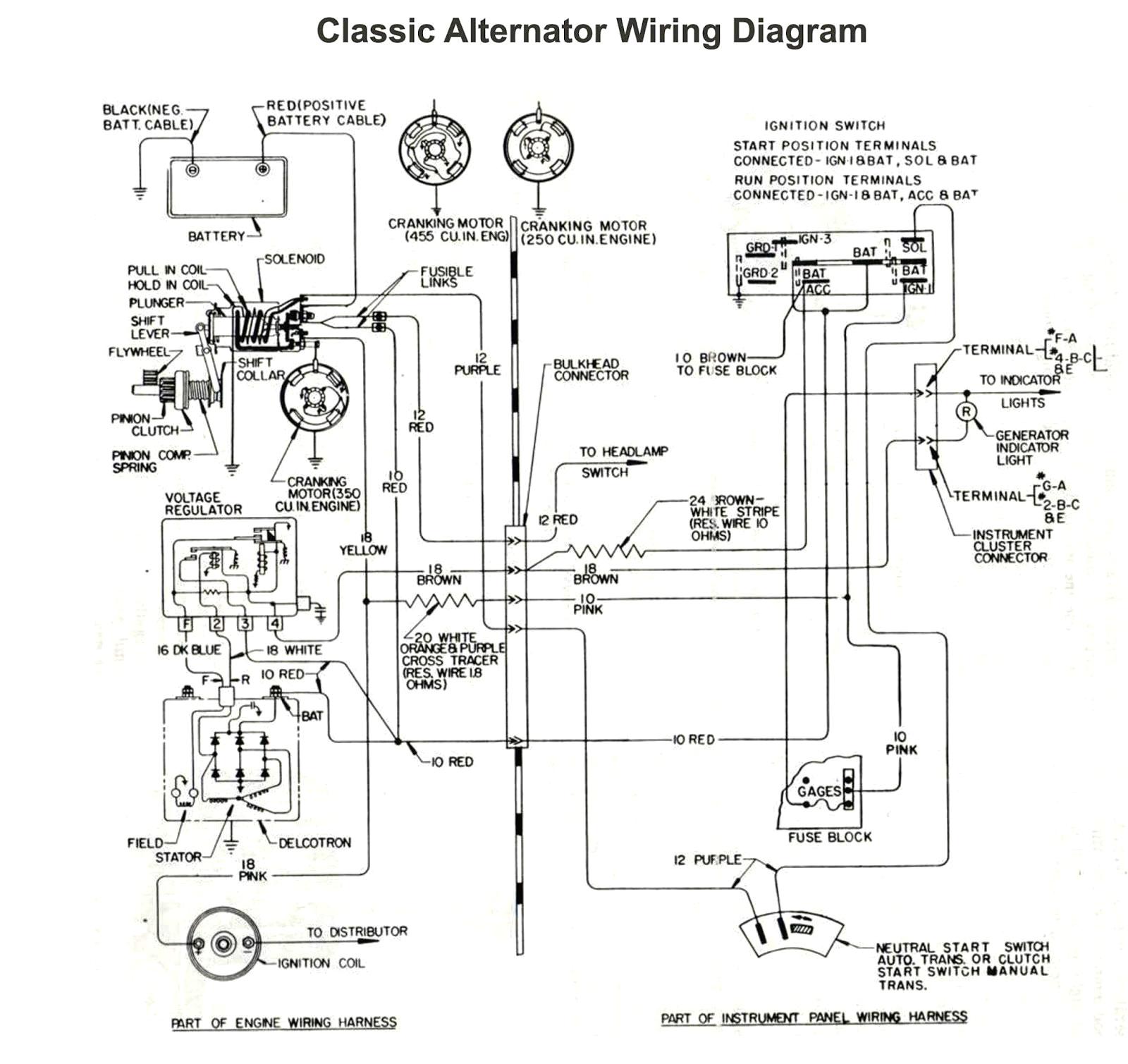 grasshopper 618 wiring diagram inspirational niedlich 1960 cushman truckster schaltplan ideen elektrische