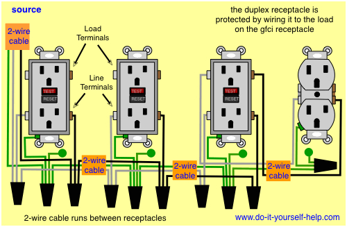 wiring diagrams for gfci outlets do it yourself help comgfci outlet wiring in a series with