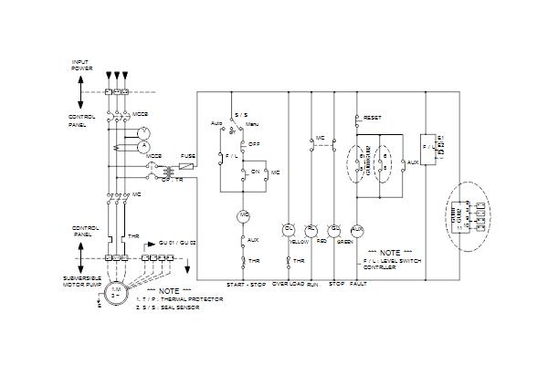 Grundfos Control Box Wiring Diagram Dpk 15 100 75 5 0d