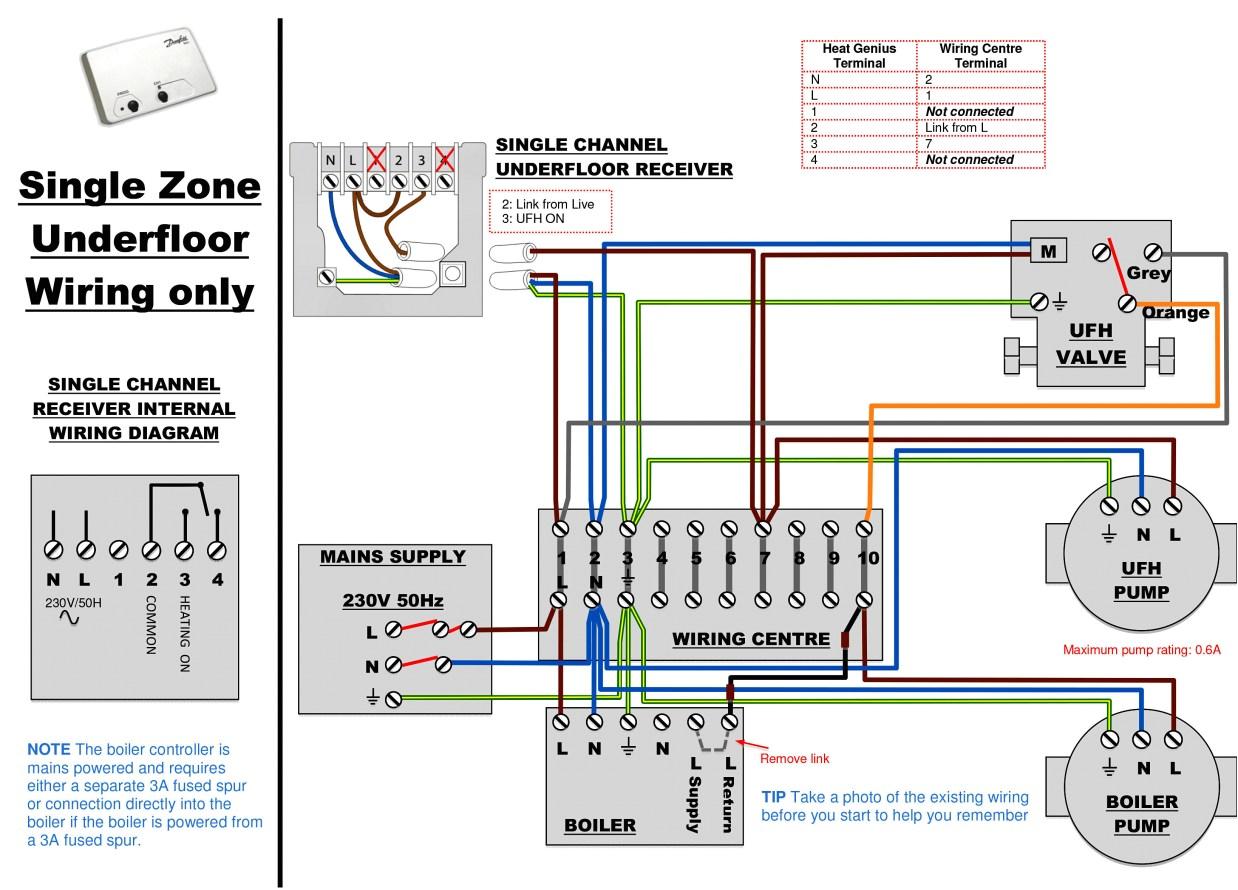 grundfos pump wiring diagram wiring diagram perfomance grundfos 230v wiring diagrams wiring diagrams bib grundfos booster