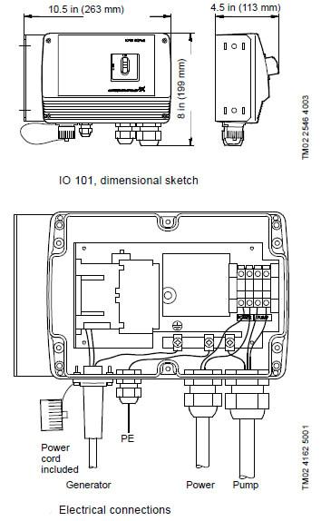 shallow well pump installation diagram grundfos sqflex wiringshallow well pump installation diagram grundfos sqflex wiring diagram