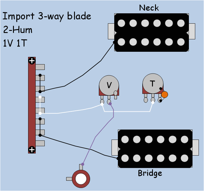 so i assume i should let it like that and not change it i think my 3 way blade is not the same than the one on the seymour duncan diagram