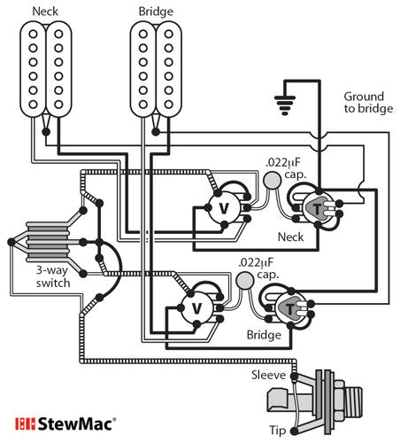 Guitar Wiring Diagrams 2 Humbucker 3 Way toggle Switch toggle Switch Wiring Diagram for Guitar Wiring Diagram List