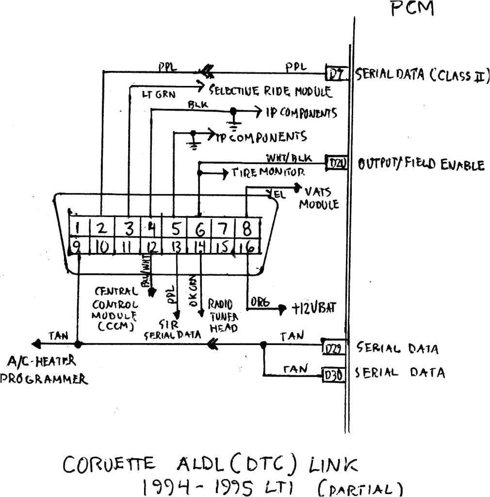 h22a4 wiring harness diagram