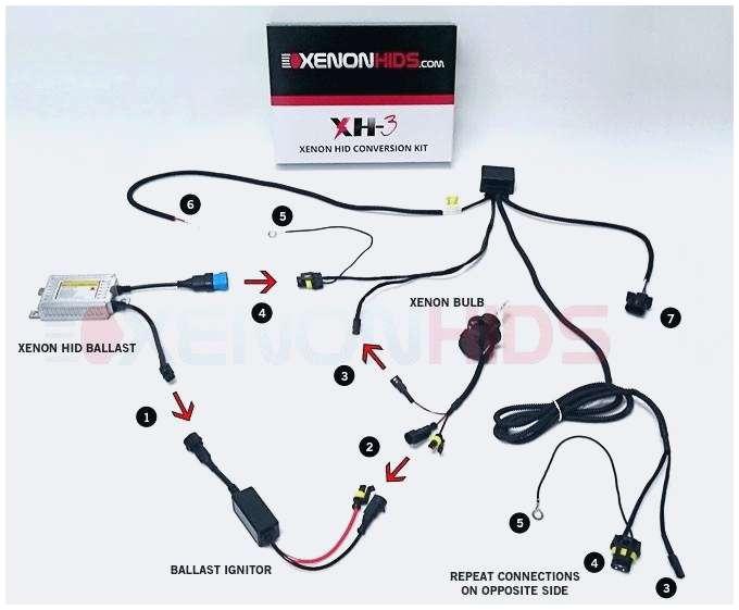 xenon hid wiring wiring diagram option hid xenon headlight wiring harness hid headlights wiring